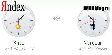 Новый Сервис Яндекс Время